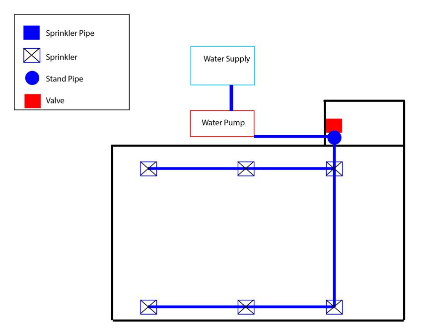 sprinklerdiagram-01.png